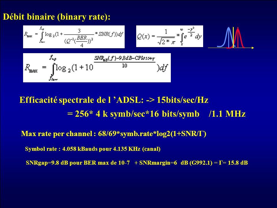 Débit binaire (binary rate): Efficacité spectrale de l ADSL: -> 15bits/sec/Hz = 256* 4 k symb/sec*16 bits/symb /1.1 MHz Symbol rate : 4.058 kBauds pou