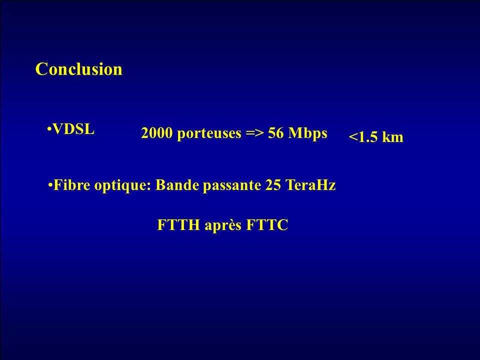 VDSL 2000 porteuses => 56 Mbps <1.5 km Fibre optique: Bande passante 25 TeraHz FTTH après FTTC Conclusion