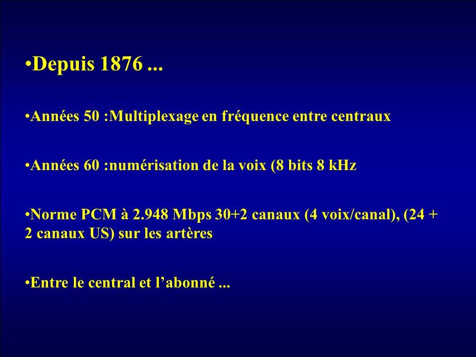 Depuis 1876... Années 50 :Multiplexage en fréquence entre centraux Années 60 :numérisation de la voix (8 bits 8 kHz Norme PCM à 2.948 Mbps 30+2 canaux