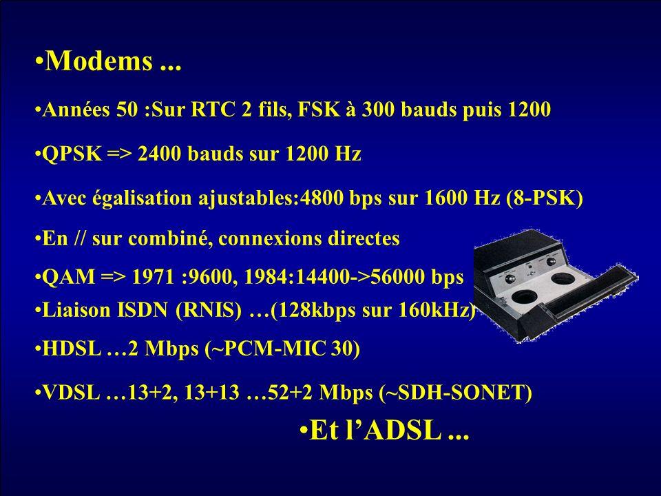 Modems... Années 50 :Sur RTC 2 fils, FSK à 300 bauds puis 1200 QPSK => 2400 bauds sur 1200 Hz Avec égalisation ajustables:4800 bps sur 1600 Hz (8-PSK)