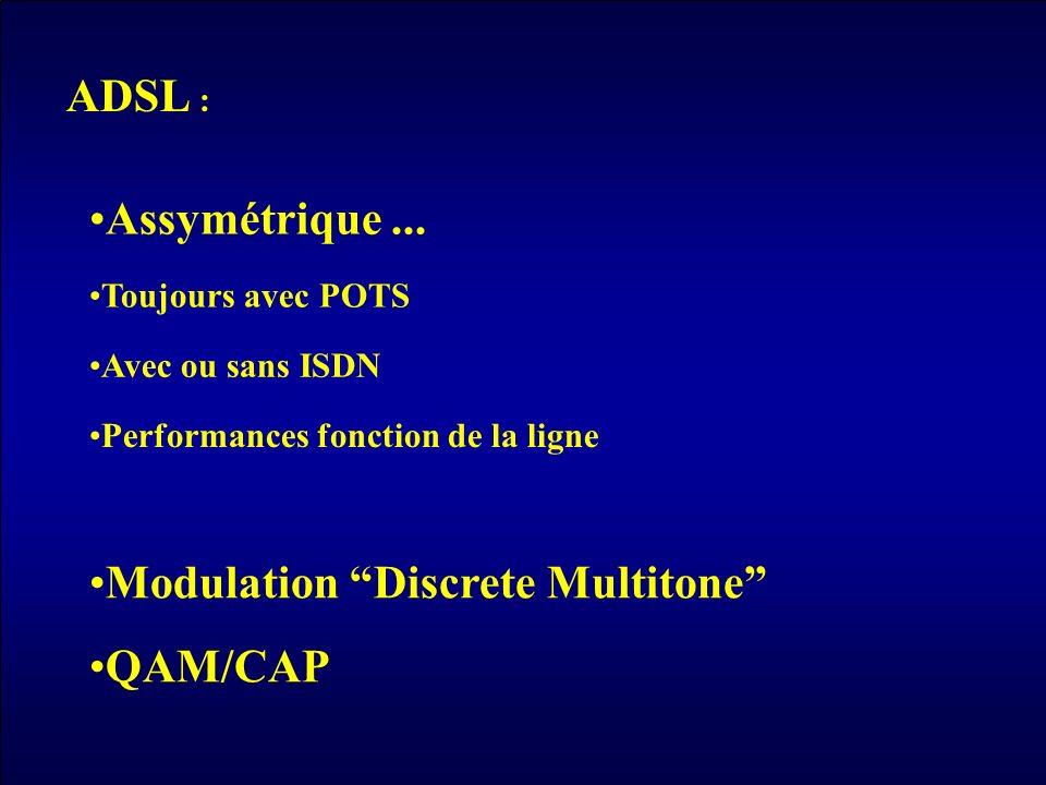 Assymétrique... Toujours avec POTS Avec ou sans ISDN Performances fonction de la ligne Modulation Discrete Multitone QAM/CAP ADSL :