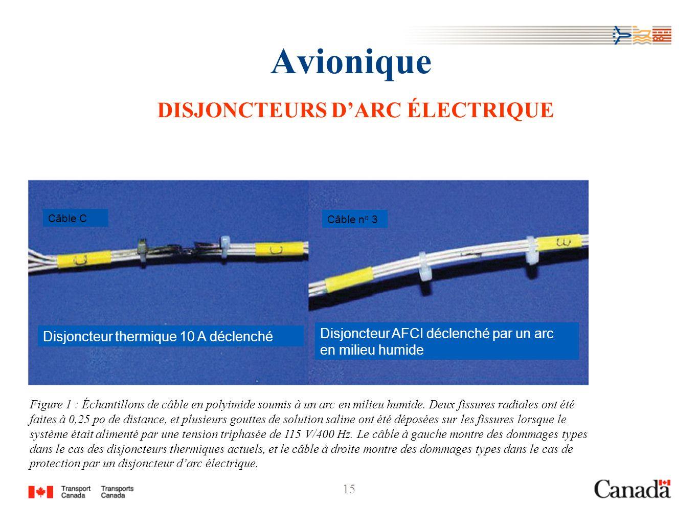 15 Avionique DISJONCTEURS DARC ÉLECTRIQUE Câble C Câble n o 3 Disjoncteur thermique 10 A déclenché Disjoncteur AFCI déclenché par un arc en milieu hum