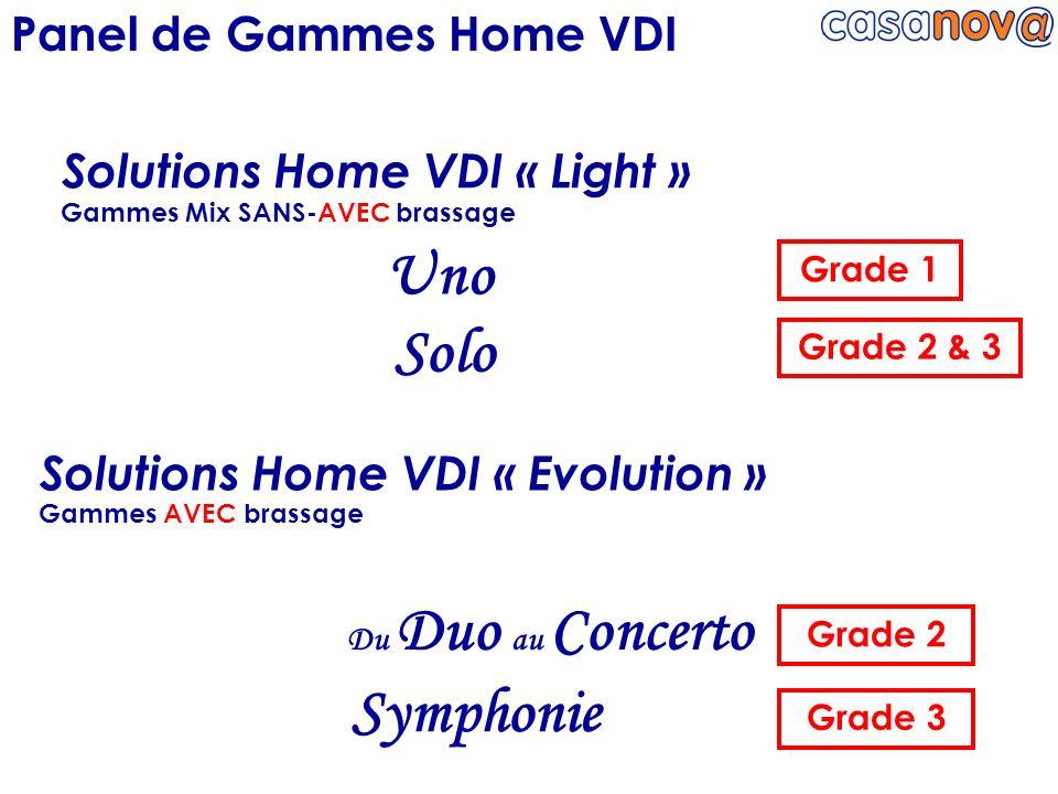 Panel de Gammes Home VDI Gammes AVEC brassage Du Duo au Concerto Symphonie Solo Grade 2 Grade 3 Solutions Home VDI « Evolution » Gammes Mix SANS-AVEC