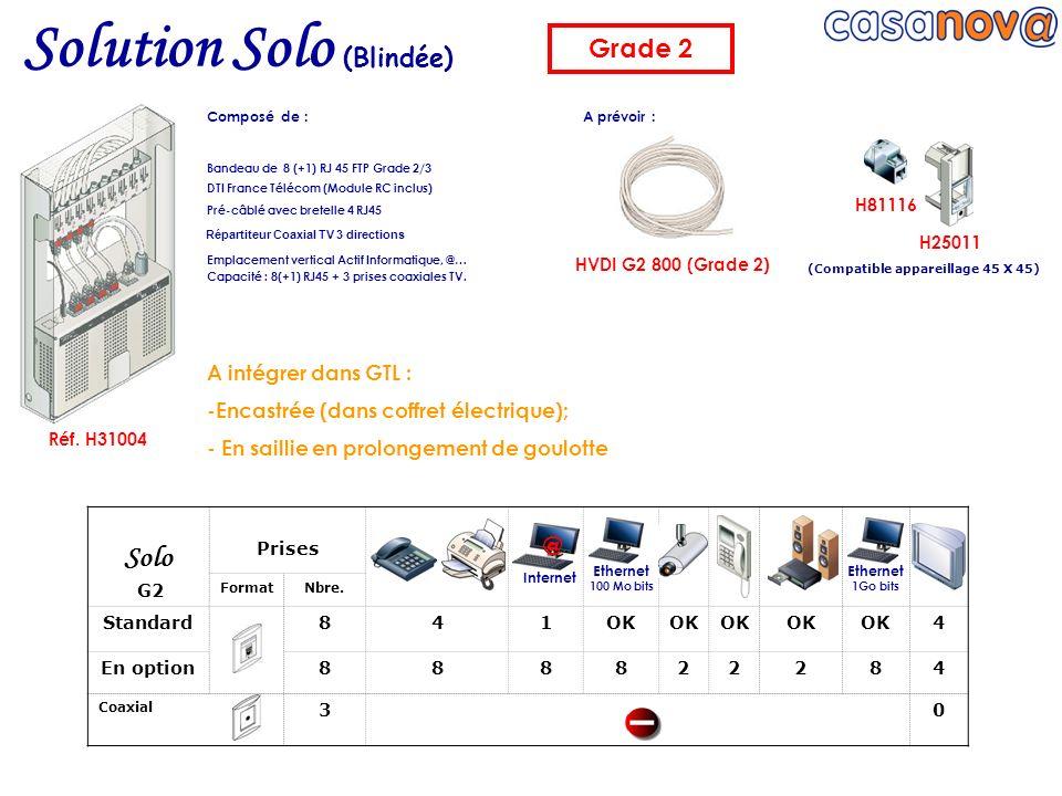 HVDI G2 800 (Grade 2) Bandeau de 8 (+1) RJ 45 FTP Grade 2/3 DTI France Télécom (Module RC inclus) Pré-câblé avec bretelle 4 RJ45 Emplacement vertical