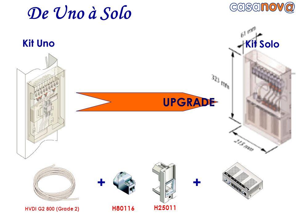 Kit Uno HVDI G2 800 (Grade 2) De Uno à Solo H80116 H25011 ++ Kit Solo UPGRADE