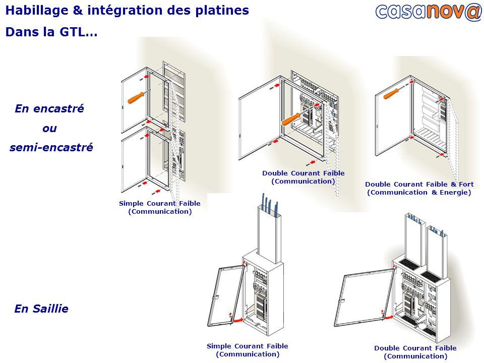 Habillage & intégration des platines Dans la GTL… En encastré ou semi-encastré En Saillie Simple Courant Faible (Communication) Double Courant Faible