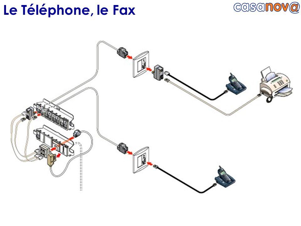Le Téléphone, le Fax