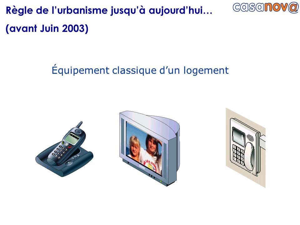 Équipement classique dun logement Règle de lurbanisme jusquà aujourdhui… (avant Juin 2003)
