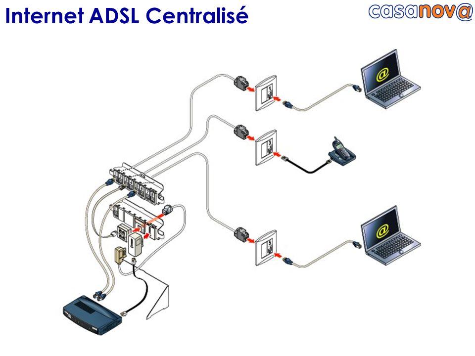 Internet ADSL Centralisé