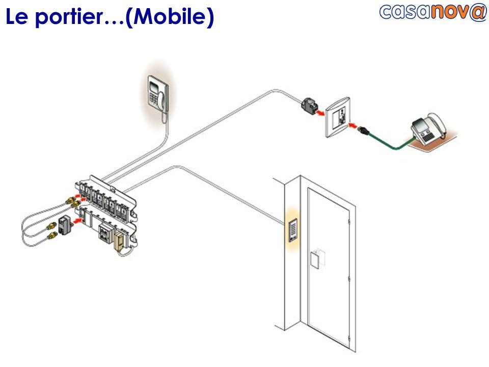 Le portier…(Mobile)