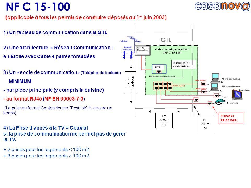 L= 600m m Toutes hauteurs P= 200m m GTL FORMAT PRISE R45J 3) Un «socle de communication» (Téléphonie incluse) MINIMUM - par pièce principale (y compri