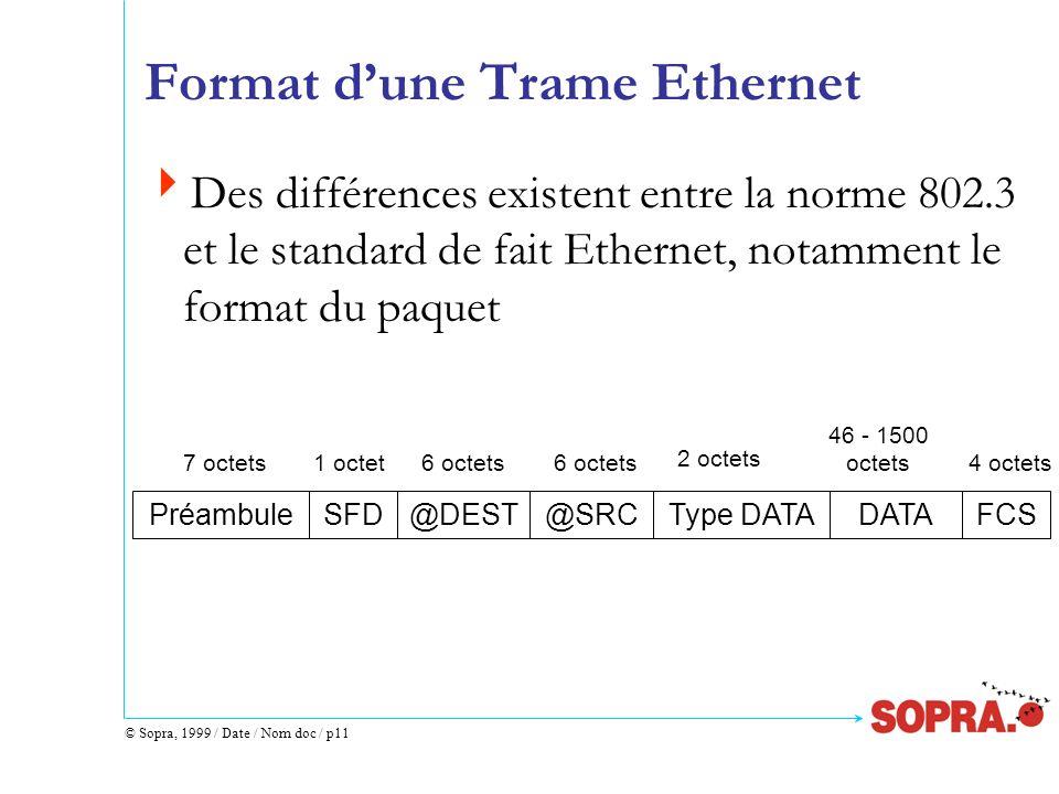 © Sopra, 1999 / Date / Nom doc / p11 Format dune Trame Ethernet Des différences existent entre la norme 802.3 et le standard de fait Ethernet, notamme