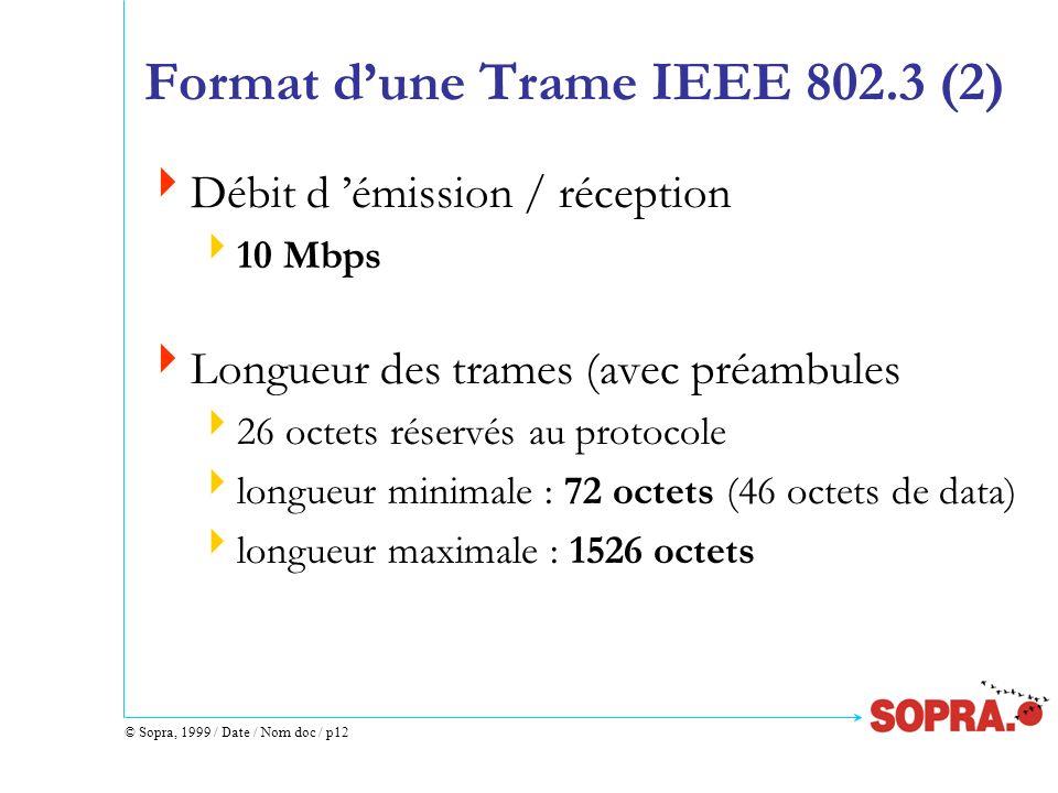 © Sopra, 1999 / Date / Nom doc / p12 Format dune Trame IEEE 802.3 (2) Débit d émission / réception 10 Mbps Longueur des trames (avec préambules 26 oct
