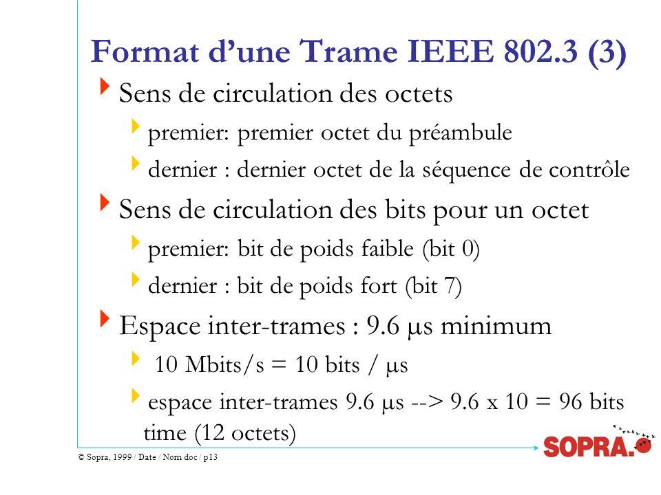 © Sopra, 1999 / Date / Nom doc / p13 Format dune Trame IEEE 802.3 (3) Sens de circulation des octets premier: premier octet du préambule dernier : der