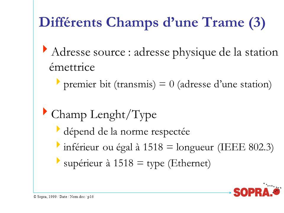© Sopra, 1999 / Date / Nom doc / p16 Différents Champs dune Trame (3) Adresse source : adresse physique de la station émettrice premier bit (transmis)