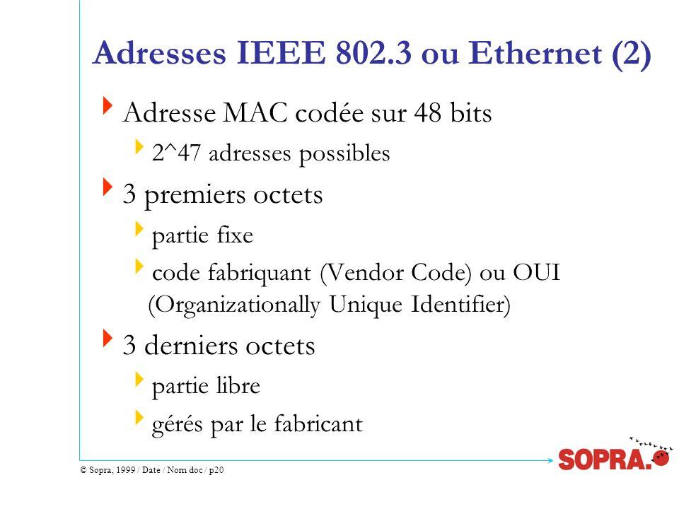 © Sopra, 1999 / Date / Nom doc / p20 Adresses IEEE 802.3 ou Ethernet (2) Adresse MAC codée sur 48 bits 2^47 adresses possibles 3 premiers octets parti