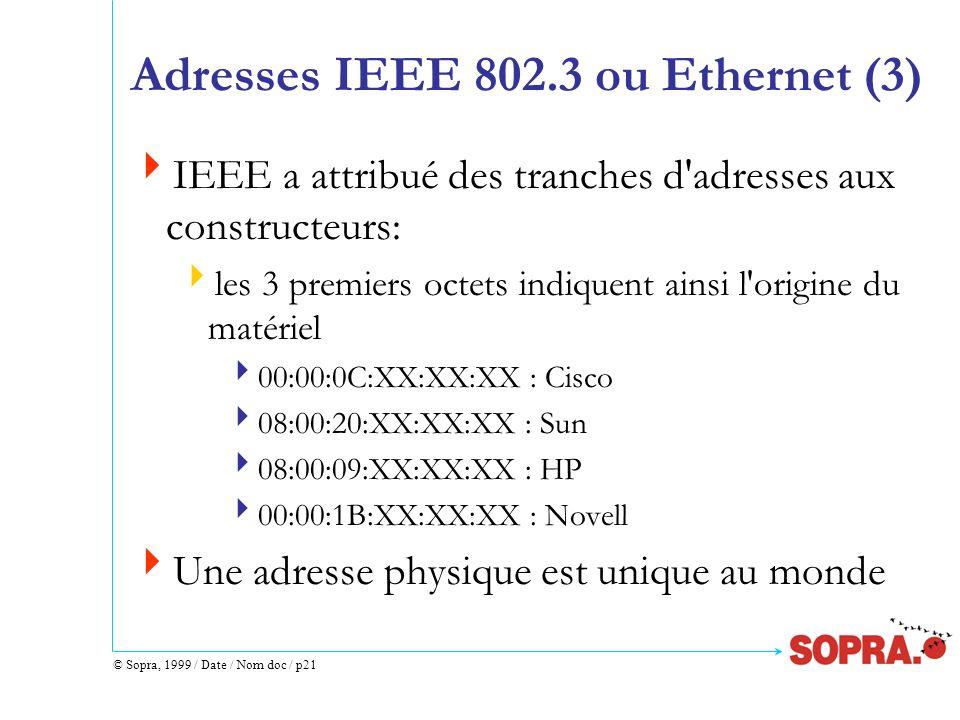 © Sopra, 1999 / Date / Nom doc / p21 Adresses IEEE 802.3 ou Ethernet (3) IEEE a attribué des tranches d'adresses aux constructeurs: les 3 premiers oct