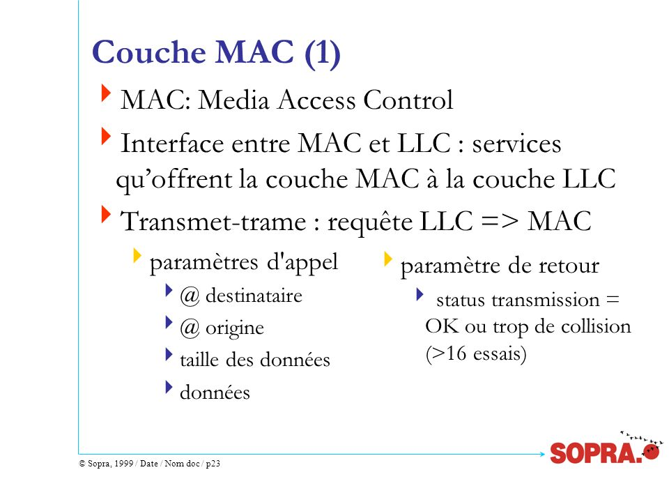 © Sopra, 1999 / Date / Nom doc / p23 Couche MAC (1) MAC: Media Access Control Interface entre MAC et LLC : services quoffrent la couche MAC à la couch