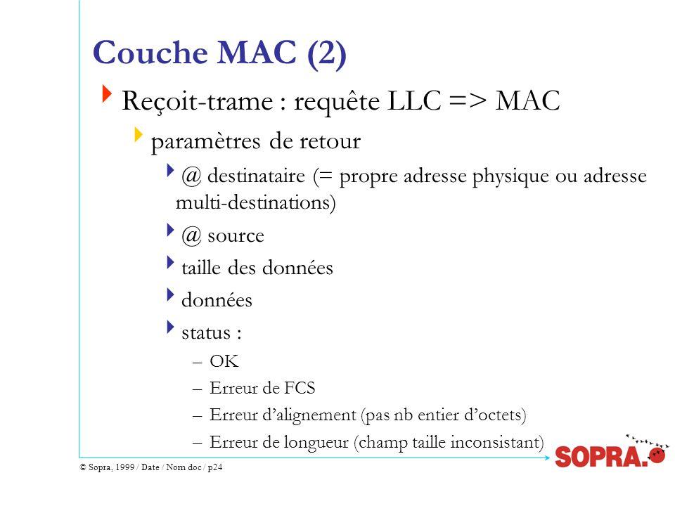 © Sopra, 1999 / Date / Nom doc / p24 Couche MAC (2) Reçoit-trame : requête LLC => MAC paramètres de retour @ destinataire (= propre adresse physique o