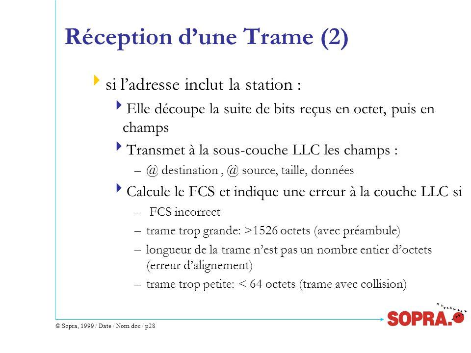 © Sopra, 1999 / Date / Nom doc / p28 Réception dune Trame (2) si ladresse inclut la station : Elle découpe la suite de bits reçus en octet, puis en ch