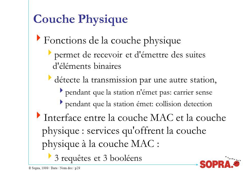 © Sopra, 1999 / Date / Nom doc / p29 Couche Physique Fonctions de la couche physique permet de recevoir et d'émettre des suites d'éléments binaires dé