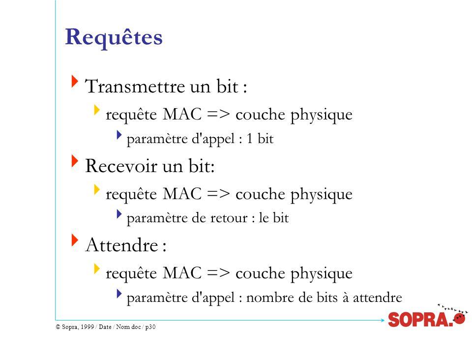 © Sopra, 1999 / Date / Nom doc / p30 Requêtes Transmettre un bit : requête MAC => couche physique paramètre d'appel : 1 bit Recevoir un bit: requête M