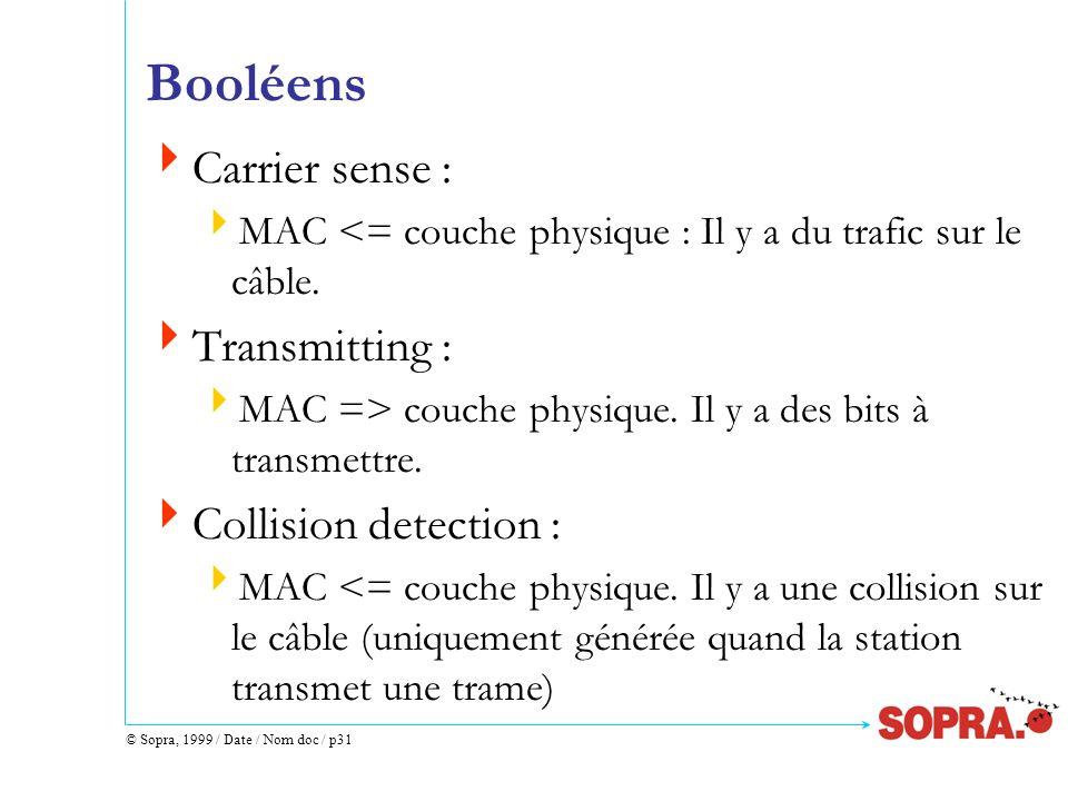 © Sopra, 1999 / Date / Nom doc / p31 Booléens Carrier sense : MAC <= couche physique : Il y a du trafic sur le câble. Transmitting : MAC => couche phy