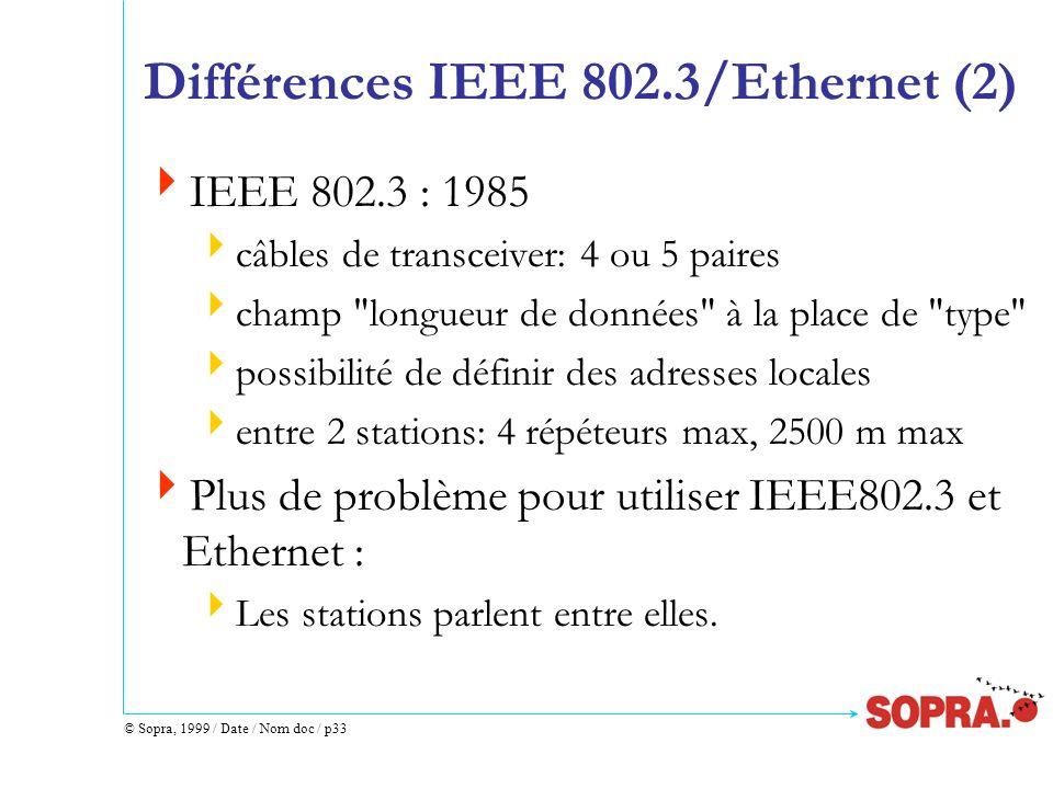 © Sopra, 1999 / Date / Nom doc / p33 Différences IEEE 802.3/Ethernet (2) IEEE 802.3 : 1985 câbles de transceiver: 4 ou 5 paires champ