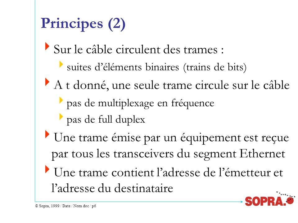 © Sopra, 1999 / Date / Nom doc / p17 Différents Champs dune Trame (4) Taille de la zone données entre 1 et 1500 la norme dit : si la valeur du champ taille est supérieur à 1500 alors la trame peut être ignorée, détruite ou utilisée à d autres fins que IEEE802.3 => permet la compatibilité avec Ethernet Données + padding de 46 à 1500 octets padding (octets sans signification) pour envoyer moins de 46 octets de données