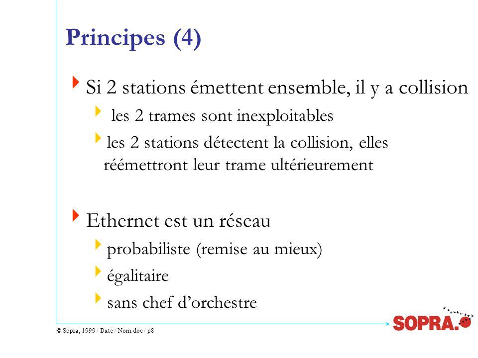 © Sopra, 1999 / Date / Nom doc / p19 Adresses IEEE 802.3 ou Ethernet (1) Adresses codées sur 6octets (48 bits) Notation hexadécimale 8:00:20:06:D4:E8 8:0:20:6:d4:e8 08-00-20-06-D4-E8 08002006D4E8 appellation MAC address