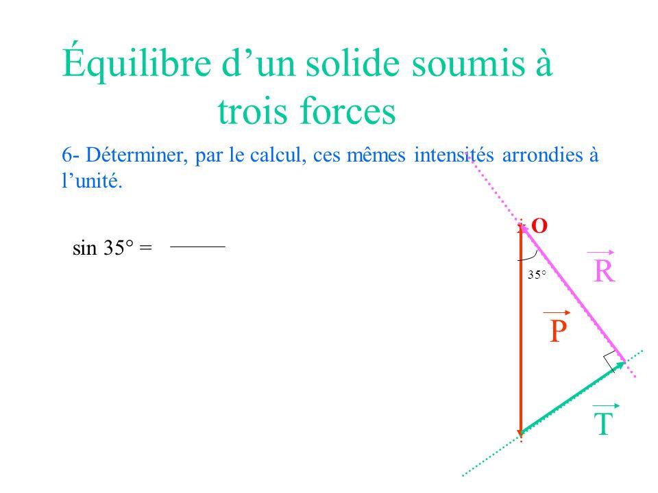 Équilibre dun solide soumis à trois forces 6- Déterminer, par le calcul, ces mêmes intensités arrondies à lunité. X O P T R 35° sin 35° =