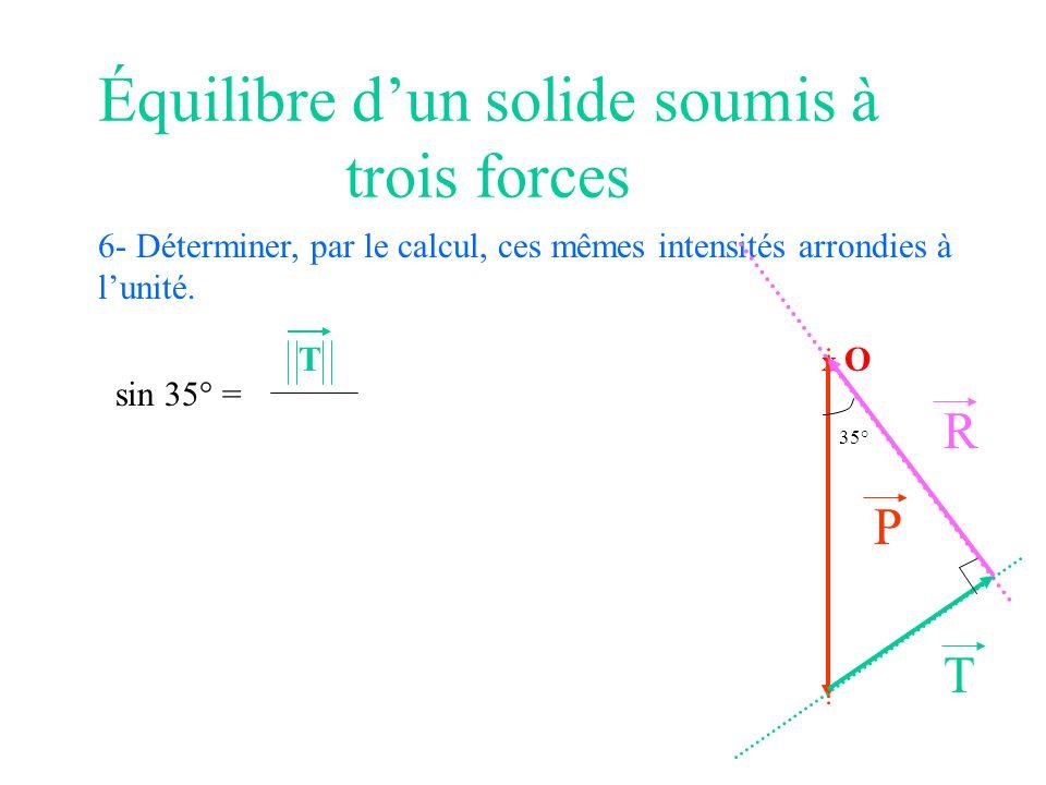 Équilibre dun solide soumis à trois forces 6- Déterminer, par le calcul, ces mêmes intensités arrondies à lunité. X O P T R 35° sin 35° = T