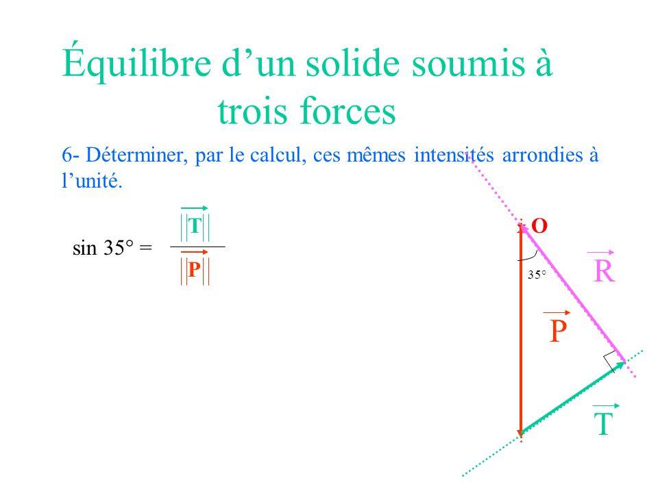 Équilibre dun solide soumis à trois forces 6- Déterminer, par le calcul, ces mêmes intensités arrondies à lunité. X O P T R 35° sin 35° = T P