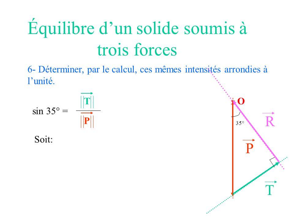 Équilibre dun solide soumis à trois forces 6- Déterminer, par le calcul, ces mêmes intensités arrondies à lunité. X O P T R 35° sin 35° = T P Soit: