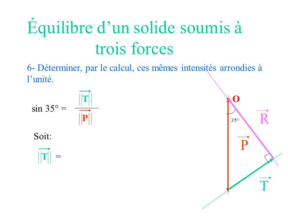 Équilibre dun solide soumis à trois forces 6- Déterminer, par le calcul, ces mêmes intensités arrondies à lunité. X O P T R 35° sin 35° = T P Soit: T=