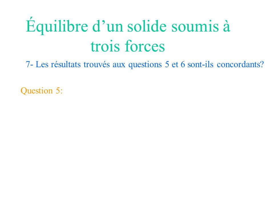 Équilibre dun solide soumis à trois forces 7- Les résultats trouvés aux questions 5 et 6 sont-ils concordants? Question 5: