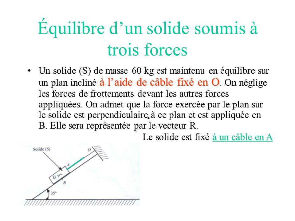 Équilibre dun solide soumis à trois forces à laide de câble fixé en OUn solide (S) de masse 60 kg est maintenu en équilibre sur un plan incliné à laid