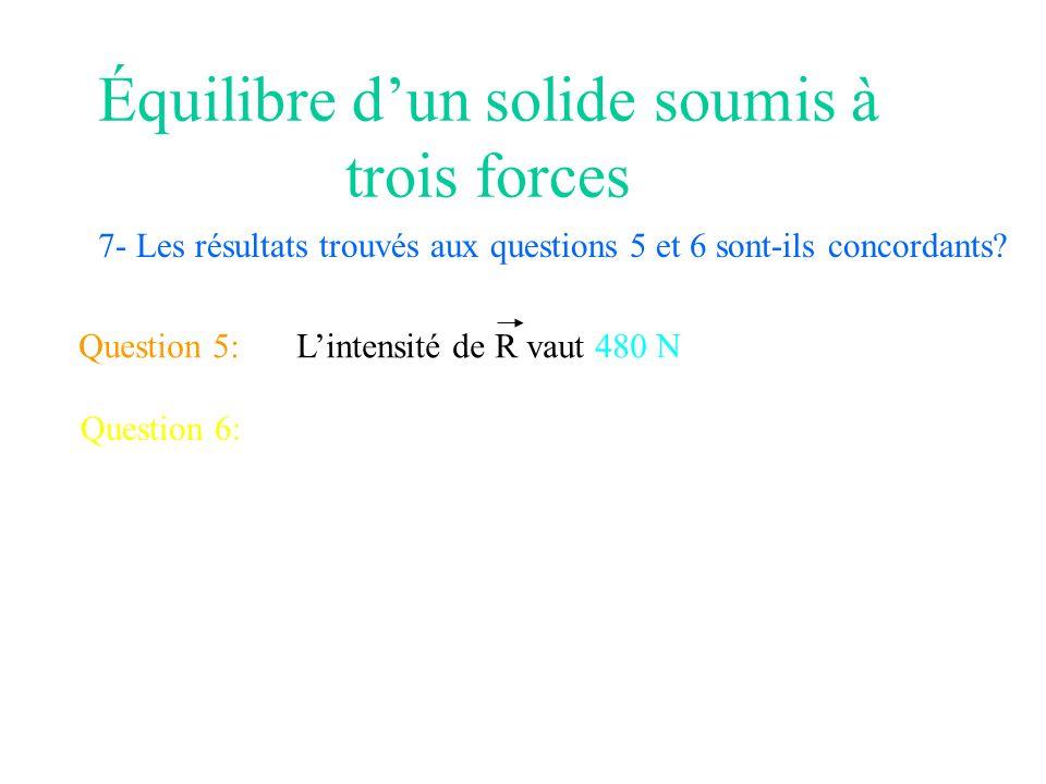 Équilibre dun solide soumis à trois forces 7- Les résultats trouvés aux questions 5 et 6 sont-ils concordants? Question 5:Lintensité de R vaut 480 N Q