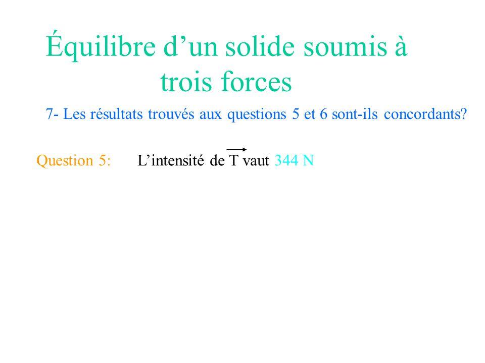 Équilibre dun solide soumis à trois forces 7- Les résultats trouvés aux questions 5 et 6 sont-ils concordants? Question 5:Lintensité de T vaut 344 N