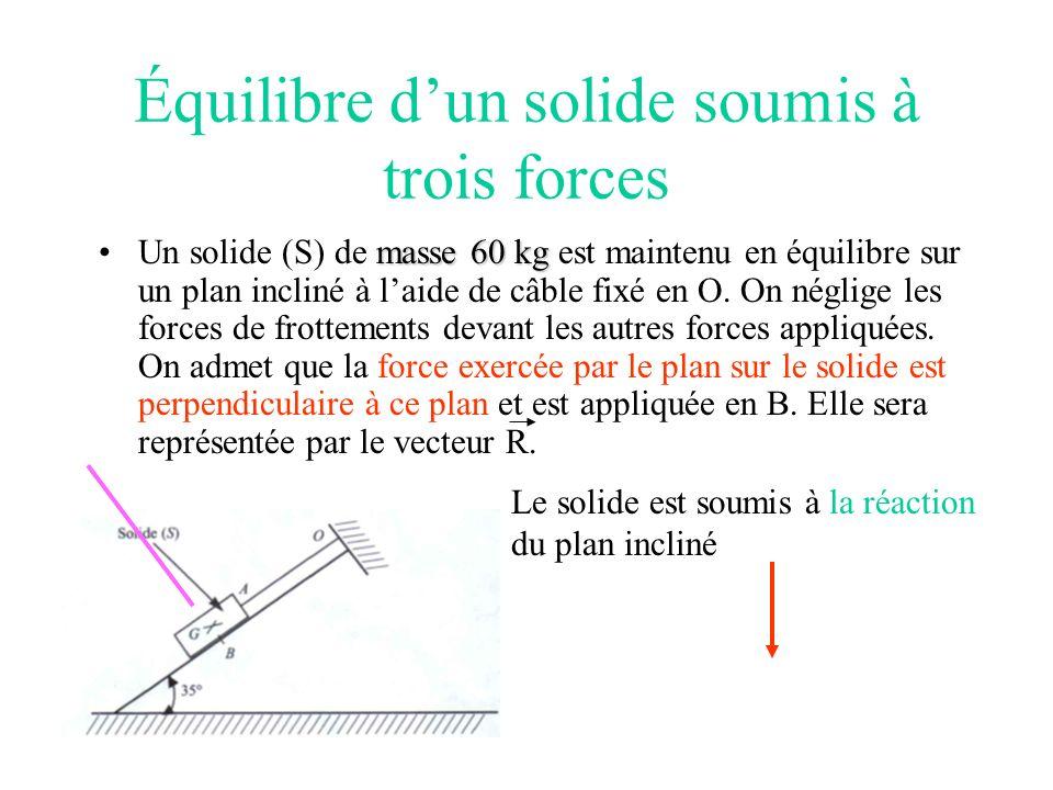 Équilibre dun solide soumis à trois forces masse 60 kgUn solide (S) de masse 60 kg est maintenu en équilibre sur un plan incliné à laide de câble fixé