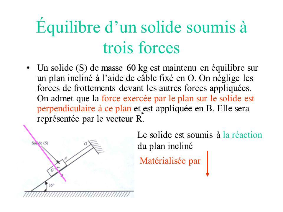 Équilibre dun solide soumis à trois forces masse 60 kg vecteur R.Un solide (S) de masse 60 kg est maintenu en équilibre sur un plan incliné à laide de
