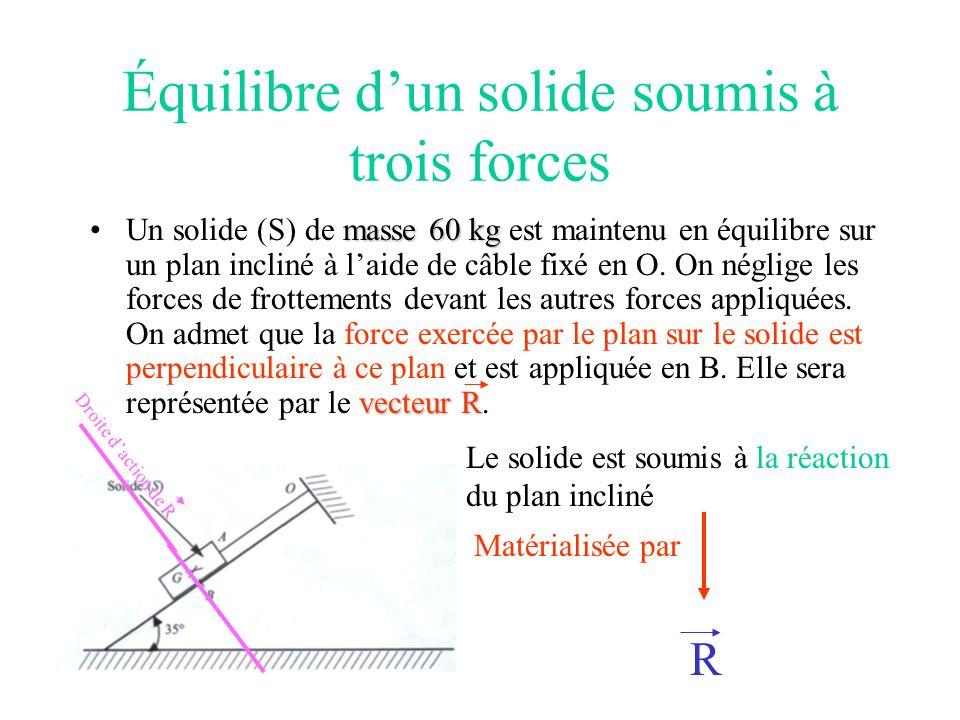 Équilibre dun solide soumis à trois forces masse 60 kg vecteur RUn solide (S) de masse 60 kg est maintenu en équilibre sur un plan incliné à laide de