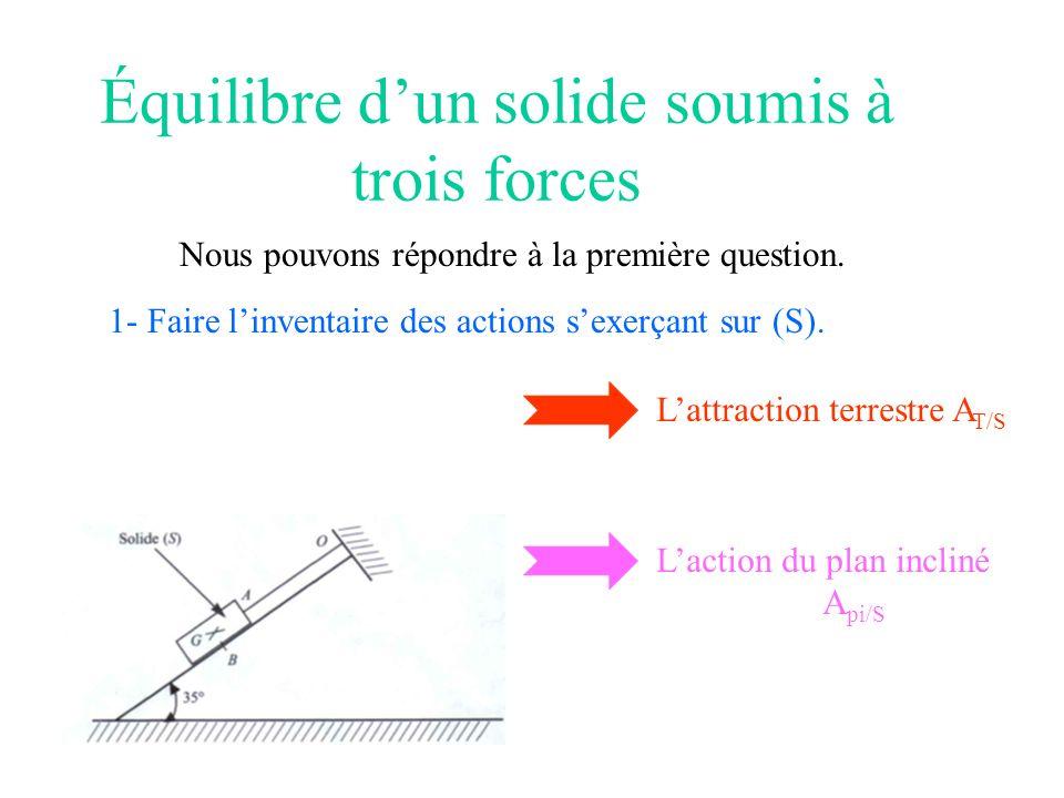 Équilibre dun solide soumis à trois forces Nous pouvons répondre à la première question. 1- Faire linventaire des actions sexerçant sur (S). Laction d