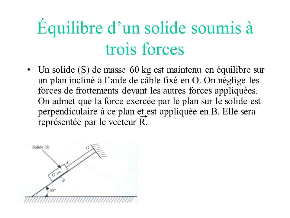 Équilibre dun solide soumis à trois forces à laide de câble fixé en OUn solide (S) de masse 60 kg est maintenu en équilibre sur un plan incliné à laide de câble fixé en O.