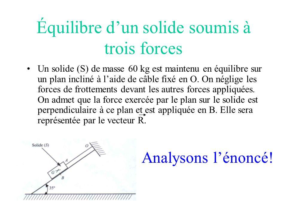 Équilibre dun solide soumis à trois forces 4- Traduire la condition déquilibre: « le dynamique est fermé » par une égalité vectorielle