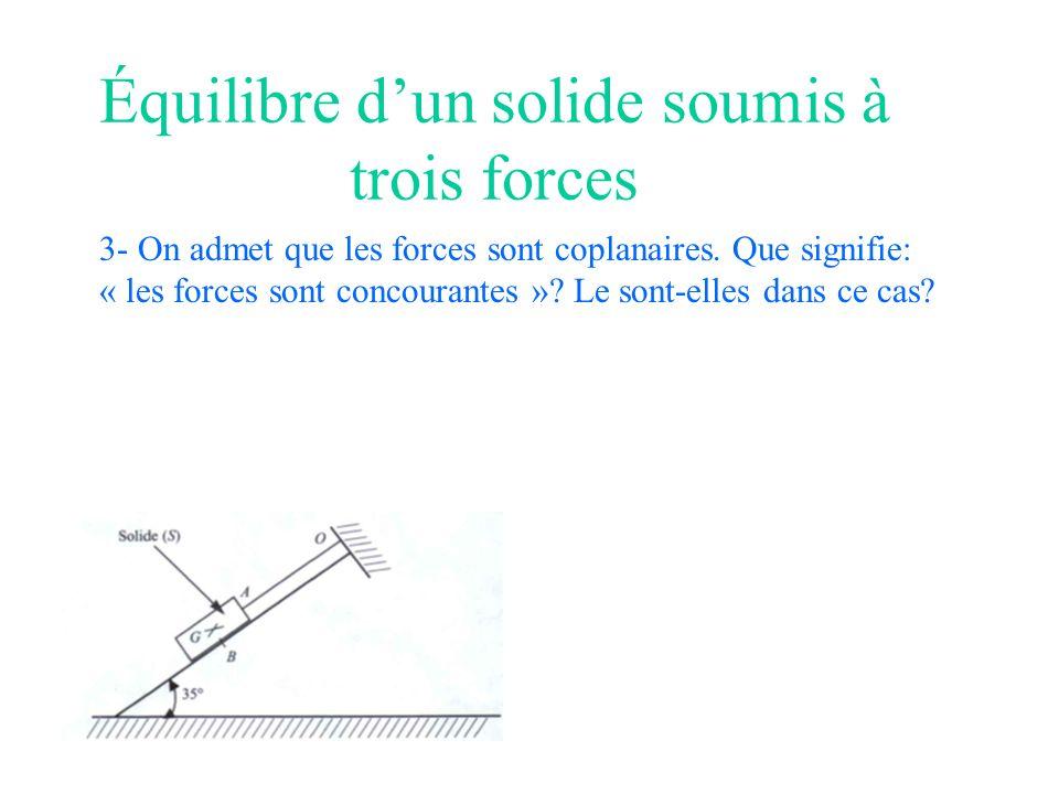Équilibre dun solide soumis à trois forces 3- On admet que les forces sont coplanaires. Que signifie: « les forces sont concourantes »? Le sont-elles