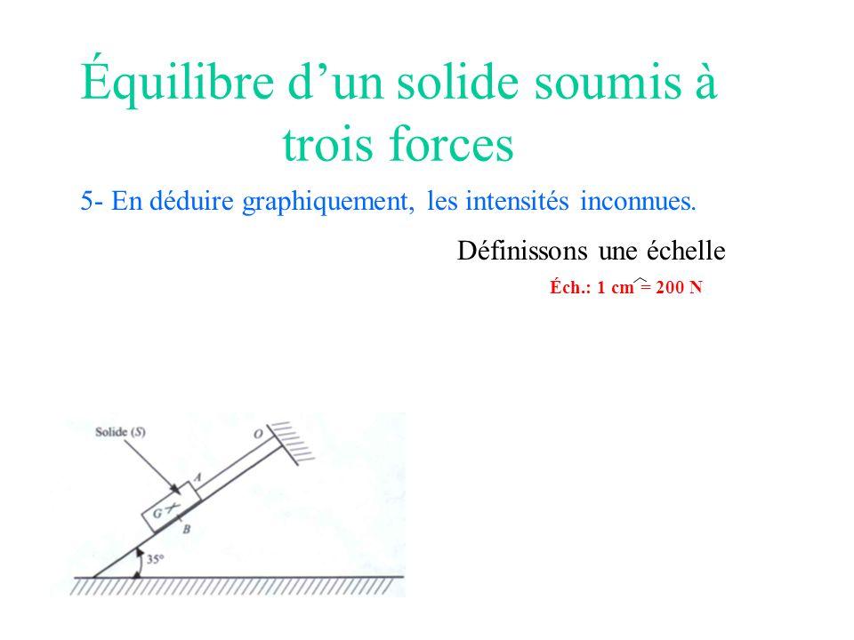 Équilibre dun solide soumis à trois forces 5- En déduire graphiquement, les intensités inconnues. Définissons une échelle Éch.: 1 cm = 200 N