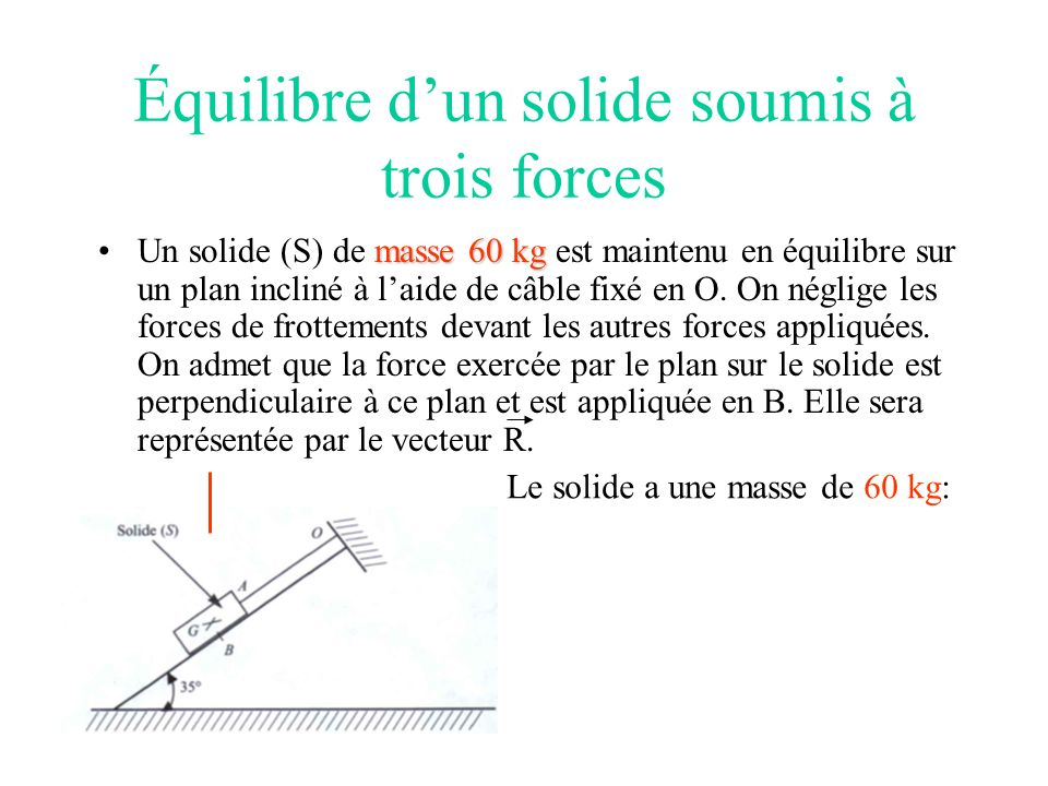 Équilibre dun solide soumis à trois forces 4- Traduire la condition déquilibre: « le dynamique est fermé » par une égalité vectorielle Partant dun point, « on doit revenir au même point ».