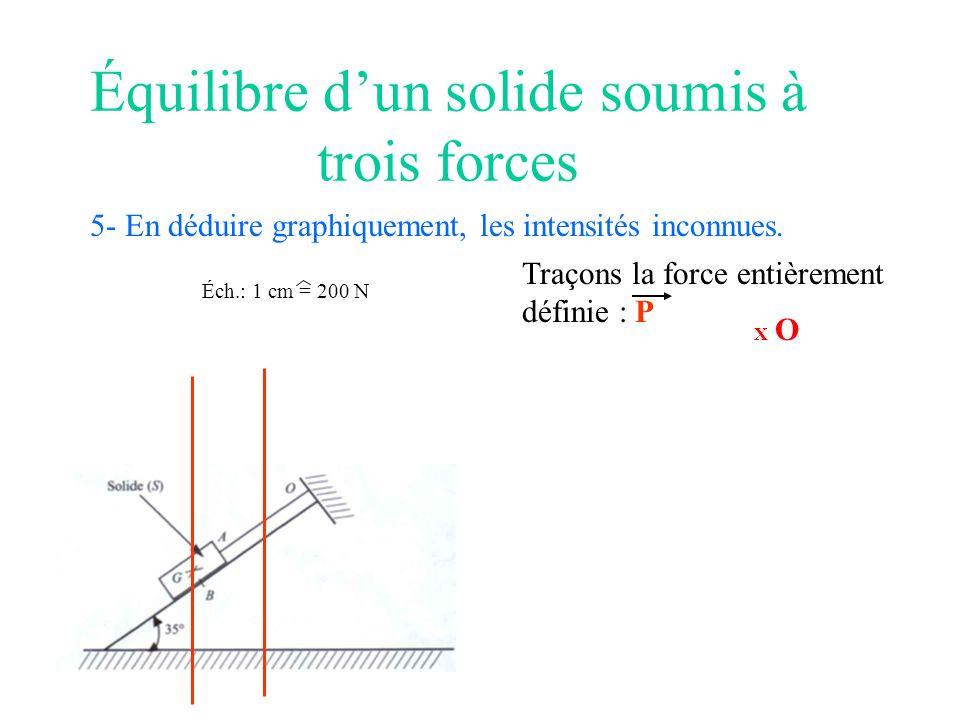 Équilibre dun solide soumis à trois forces 5- En déduire graphiquement, les intensités inconnues. Éch.: 1 cm = 200 N Traçons la force entièrement défi
