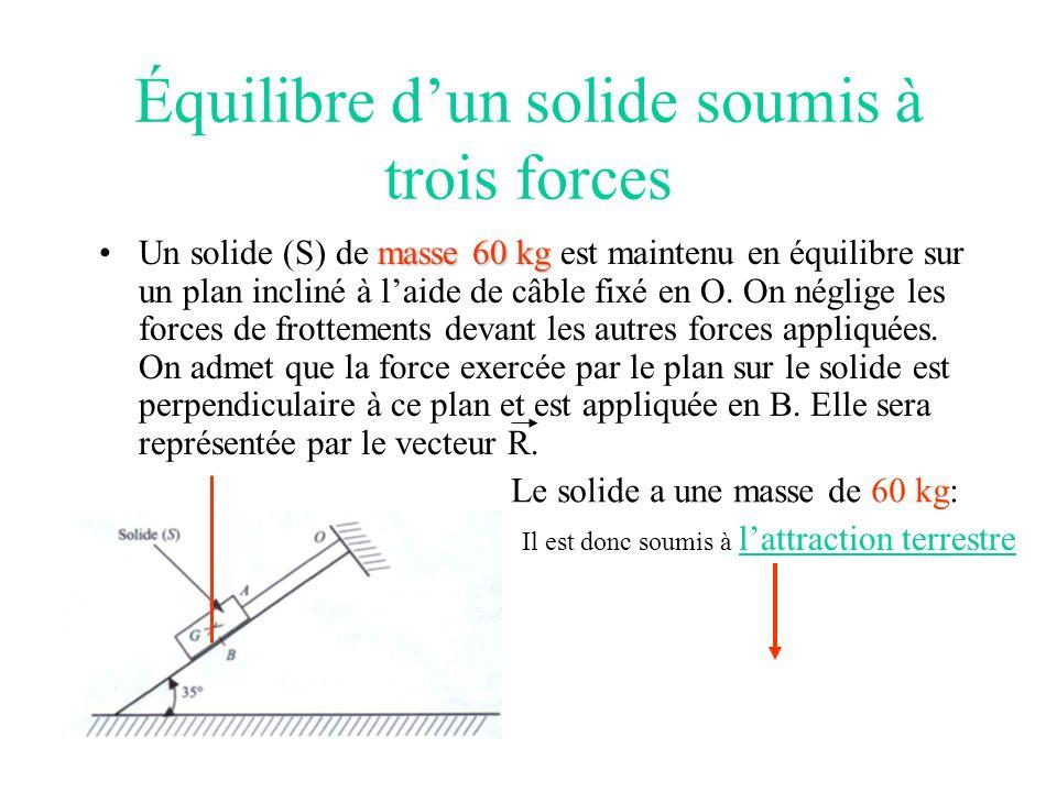 Équilibre dun solide soumis à trois forces masse 60 kg vecteur R.Un solide (S) de masse 60 kg est maintenu en équilibre sur un plan incliné à laide de câble fixé en O.